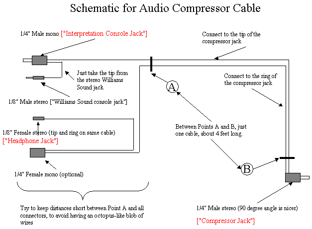 Schematic for custom audio compressor cable.